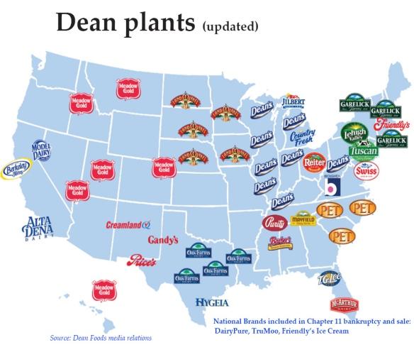 Dean-plants